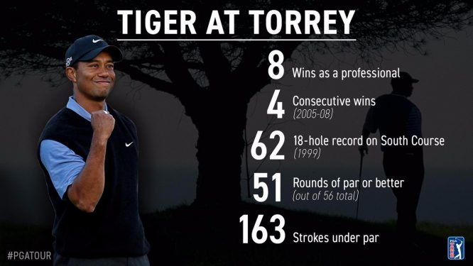 Tiger Woods © PGA Tour