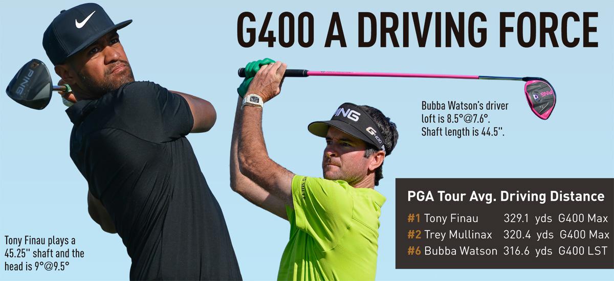 Datos PGA Tour